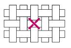 Go to Cross Stitch Tutorial