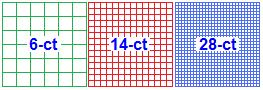Superior Comparison Of 3 Stitch Counts