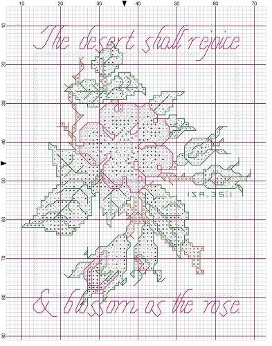 cross stitch graph paper 14 count maggilocustdesignco